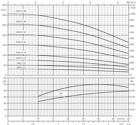 графика рисунки карандашом для начинающих.