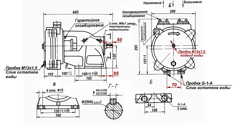 Габаритные и присоединительные размеры агрегата ВВН1-0,75